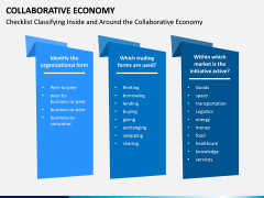 Collaborative Economy PPT Slide 7