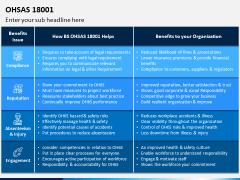 OHSAS 18001 PPT Slide 5