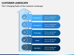 Customer Landscape PPT Slide 2