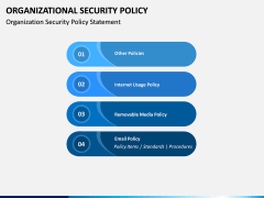 Organizational Security Policy PPT Slide 1