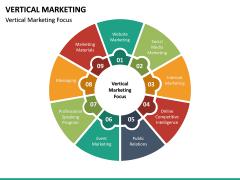 Vertical Marketing PPT Slide 16