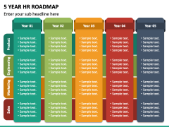 5 Year HR Roadmap PPT Slide 4