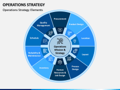 Operations Strategy PPT Slide 1