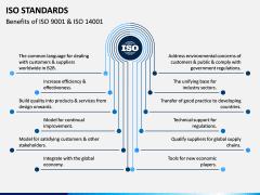 ISO Standards PPT Slide 6