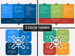Organization Types PPT Cover Slide