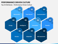Performance Driven Culture PPT Slide 6