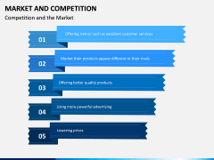 Market and Competition PPT Slide 7