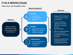IT as a Service (ITaaS) PPT Slide 7