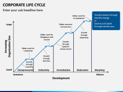 Corporate Lifecycle PPT Slide 6