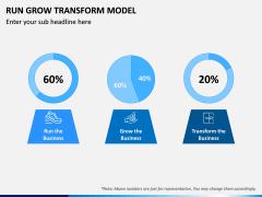 Run Grow Transform Model PPT Slide 3