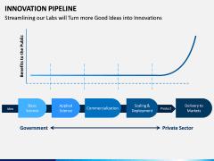 innovation Pipeline PPT Slide 4