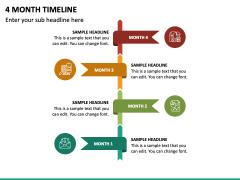 4 Month Timeline PPT Slide 2