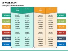 12 Week Plan PPT Slide 2