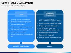 Competence Development PPT Slide 10