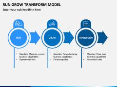 Run Grow Transform Model PPT Slide 4