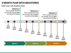 3 Month Plan with Milestones PPT Slide 5