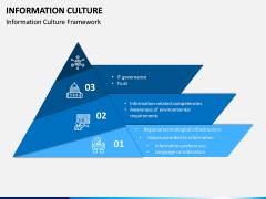 Information Culture PPT Slide 1