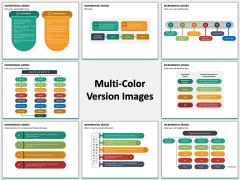Incremental Model Multicolor Combined