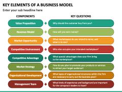Key Elements of a Business Model PPT Slide 2
