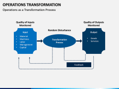 Operations Transformation PPT Slide 4