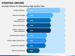 Strategic Drivers PPT Slide 4