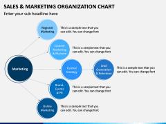 Sales and Marketing Organization Chart PPT Slide 4