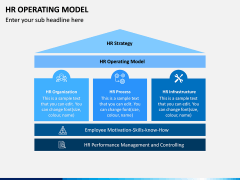 HR Operating Model PPT Slide 1