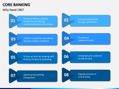 Core Banking PPT Slide 4