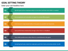 Goal Setting Theory PPT Slide 23