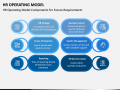 HR Operating Model PPT Slide 5