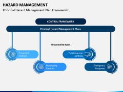 Hazard Management PPT Slide 6