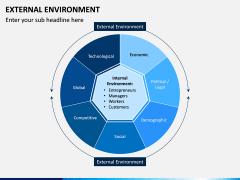 External Environment PPT Slide 1