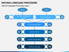 Natural Language Processing PPT Slide 3