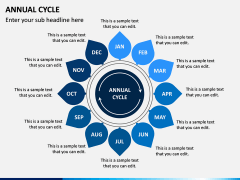 Annual Cycle PPT Slide 2