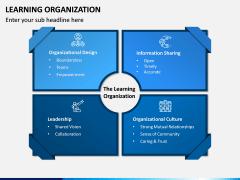 Learning Organization PPT Slide 1