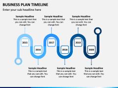 Business Plan Timeline PPT Slide 5