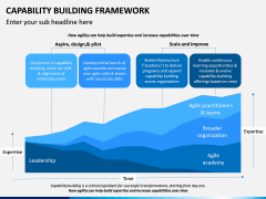 Capability Building PPT Slide 1