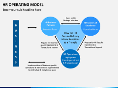 HR Operating Model PPT Slide 12