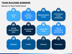 Team Building Barriers PPT Slide 2