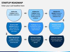 Startup Roadmap PPT Slide 4