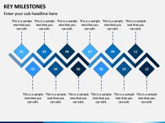 Key Milestones PPT Slide 10
