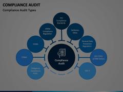 Compliance Audit Animated Presentation - SketchBubble