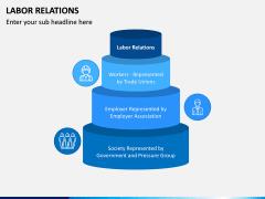 Labor Relations PPT Slide 1