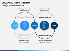 Organizational Identity PPT Slide 6