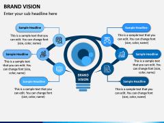 Brand Vision PPT Slide 2