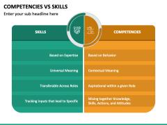 Competencies Vs Skills PPT Slide 3