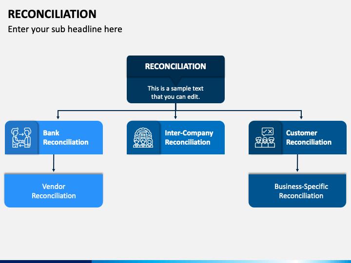 Reconciliation PPT Slide 1