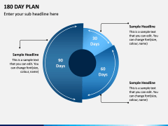 180 Day Plan PPT Slide 3