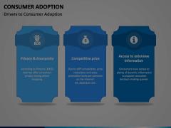 Consumer Adoption Animated Presentation - SketchBubble