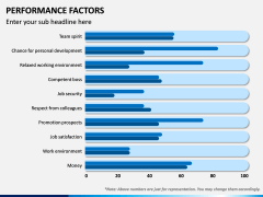 Performance Factors PPT Slide 7
